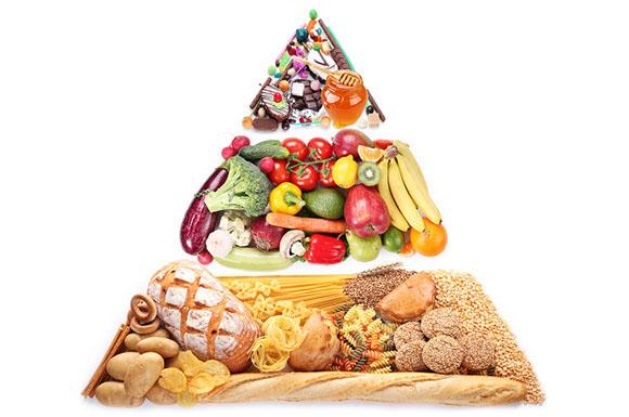 piramide-alimentazione.jpg